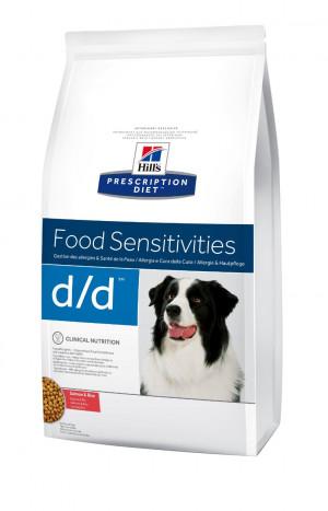 Hills Prescription Diet Canine d/d Salmon and Rice